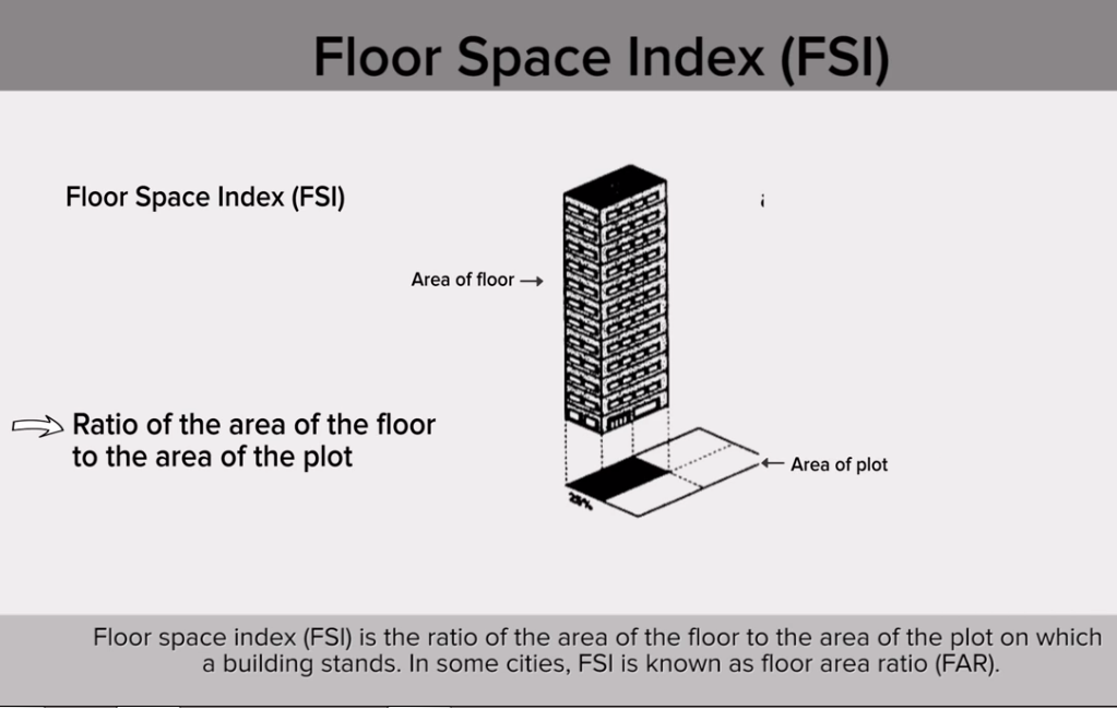 What is FSI? - Example Calculation for a Building - Civilology