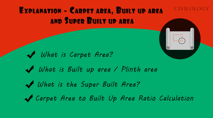 Difference Between Carpet Area Built Up Area And Super