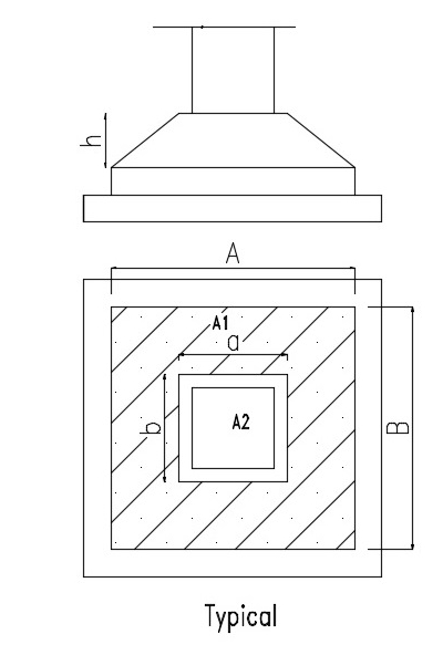 Typical Trapezoidal Footing Diagram