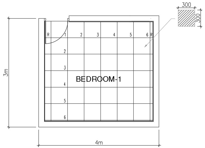 Tile Flooring cost estimation example room drawing (4 m X 3 m)