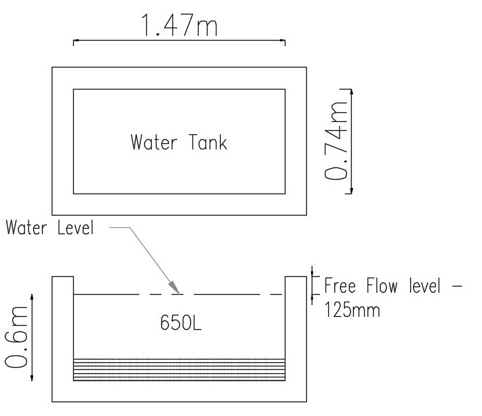 rectangular water tank model