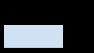 Modular Brick Dimension