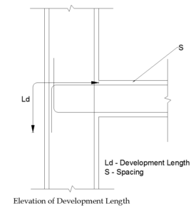 Typical Beam Column Development Length Drawing