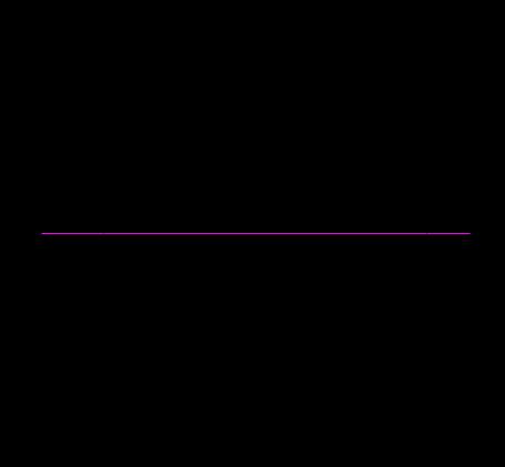 How to Calcaulte Circualr Slab Reinforcement ? [Calculation