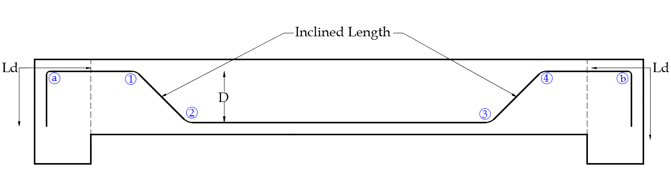 How To Calculate Cutting Length In Bar Bending Schedule