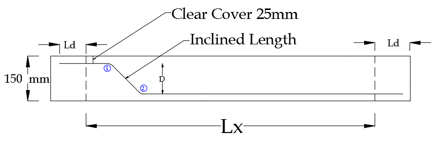 Main Bar Length Calculation 2