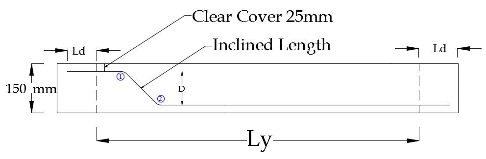 Main Bar Length Calculation