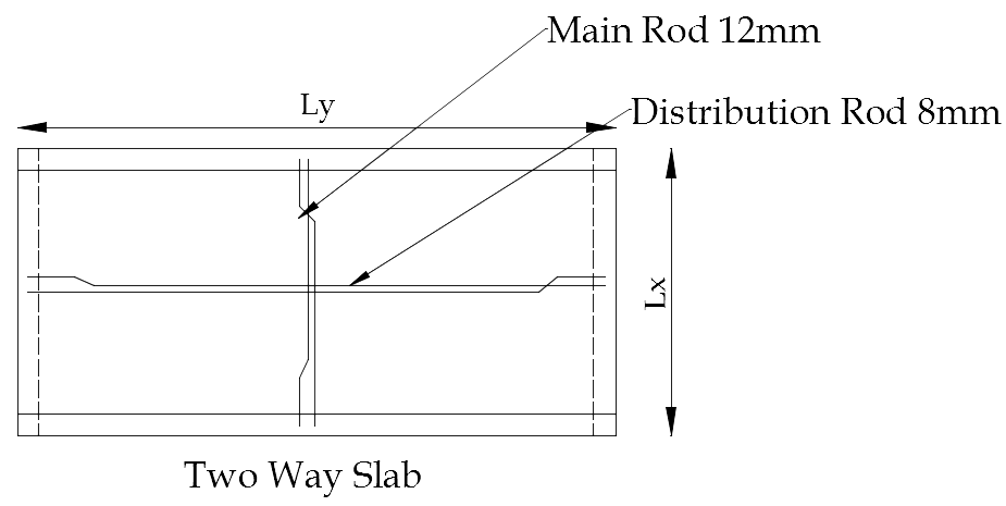 Two way slab reinforcement detailing