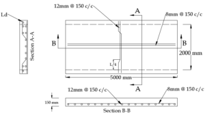 Typical One way slab reinforcement detailing – Civilology