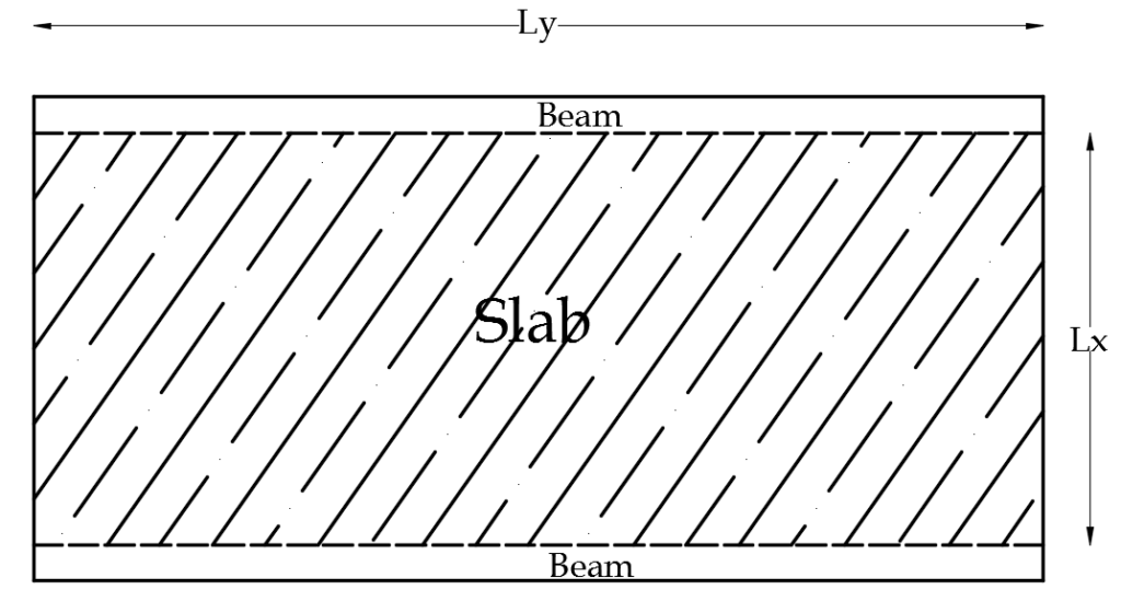 Typical Slab - Plan