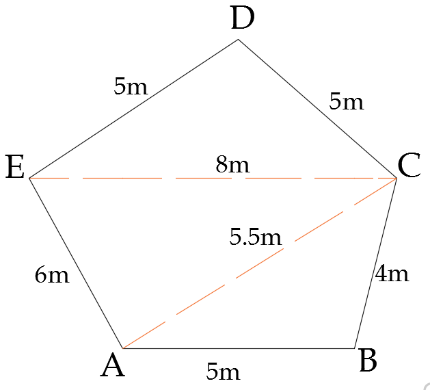How to Calculate the Land Area? At site- Geometric Method