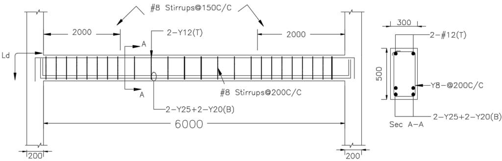 Reinforcement Details Of A Beam Civilology