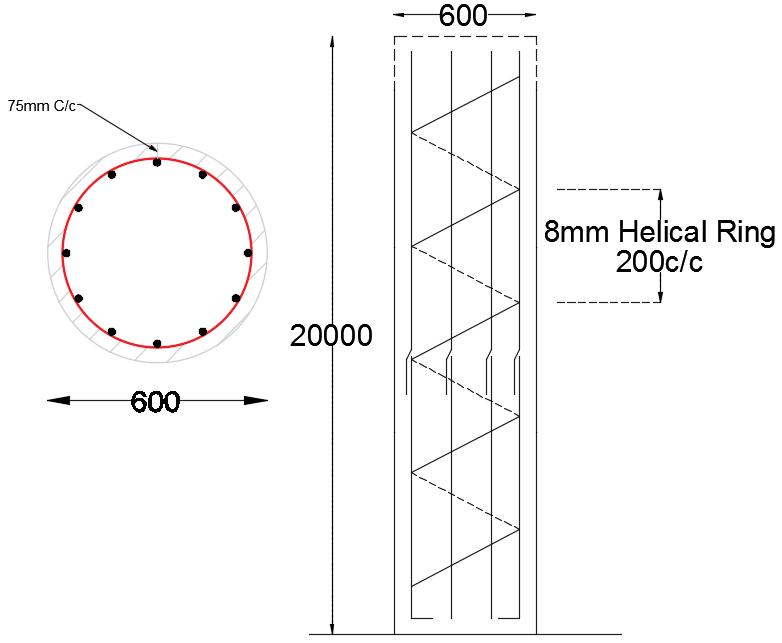 helical stirrups