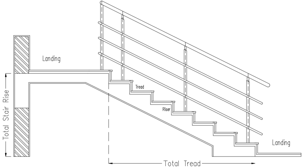 Awesome Typical Staircase Section Drawing
